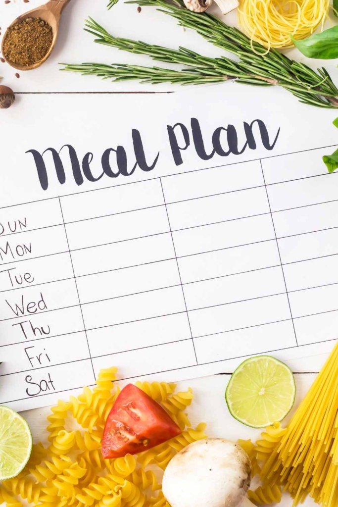 PICTURE OF A MEAL PLANNING SHEET